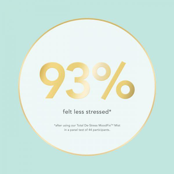 Total De-Stress MoodFix Mist