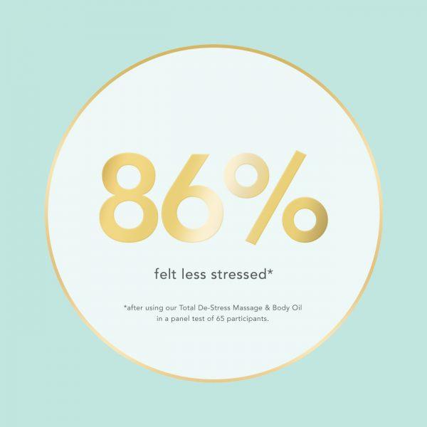Total De-Stress Massage and Body Oil