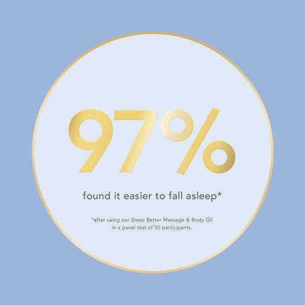 Sleep Better Massage and Body Oil