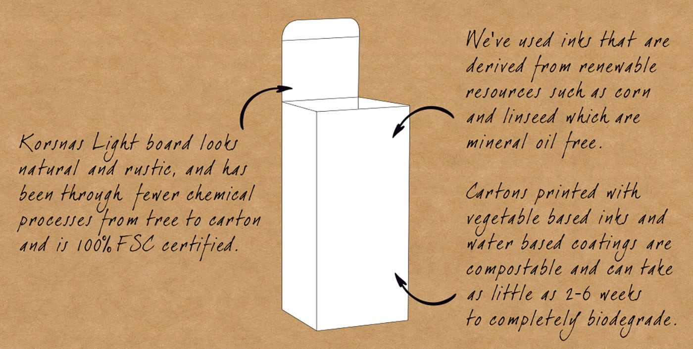 Cartons Image