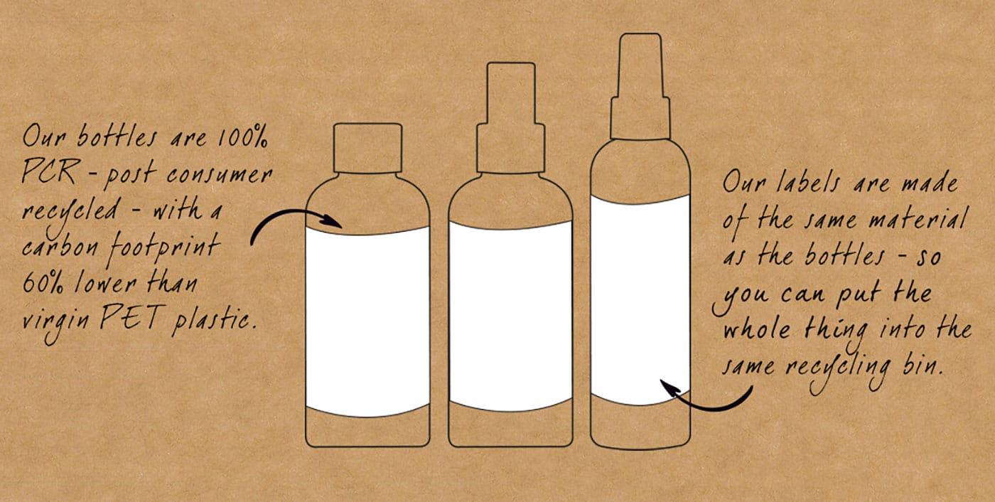 Plastic bottles image